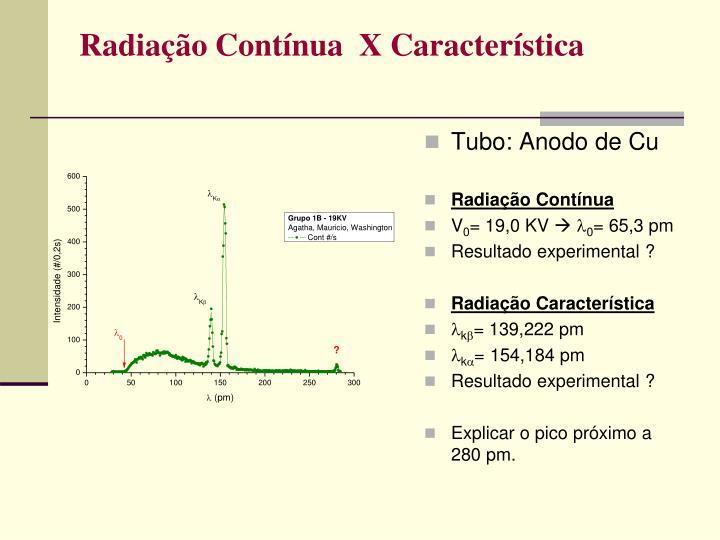 Radiação Contínua  X Característica