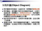 3 object diagram1