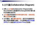 5 collaboration diagram