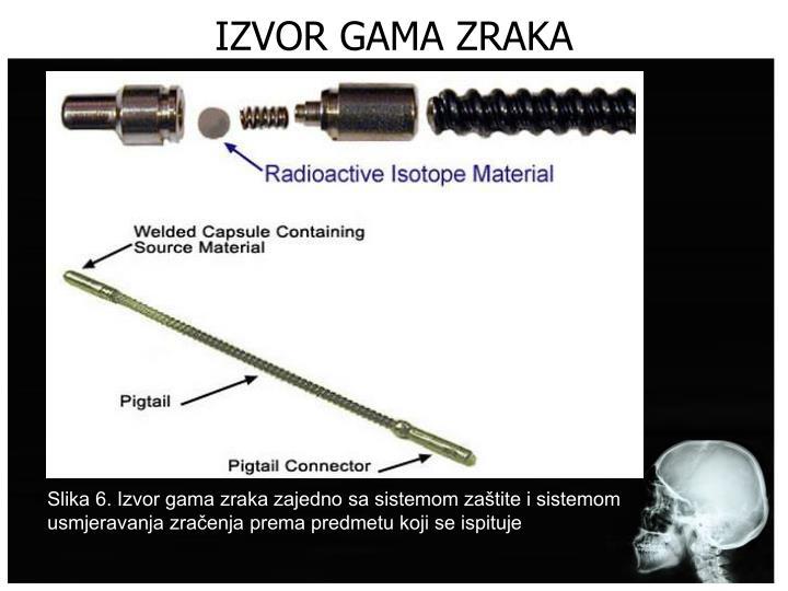IZVOR GAMA ZRAKA