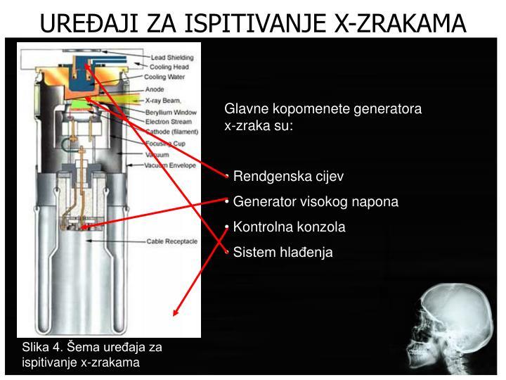 UREĐAJI ZA ISPITIVANJE X-ZRAKAMA