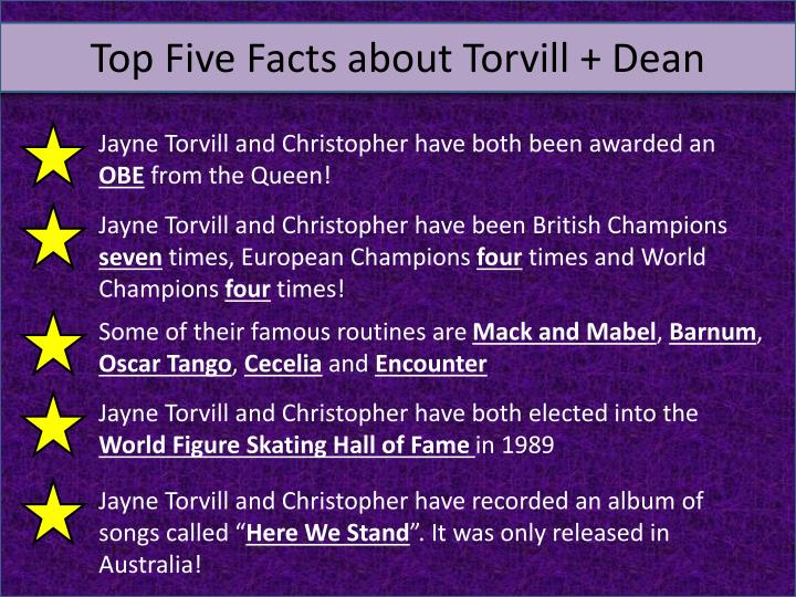 Top Five Facts about Torvill + Dean