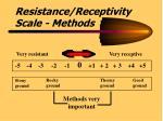 resistance receptivity scale methods