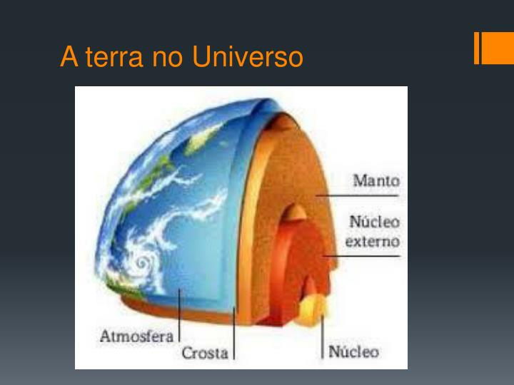 A terra no Universo