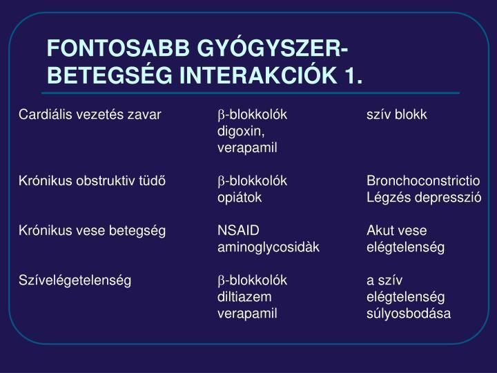 FONTOSABB GYÓGYSZER-BETEGSÉG INTERAKCIÓK 1.
