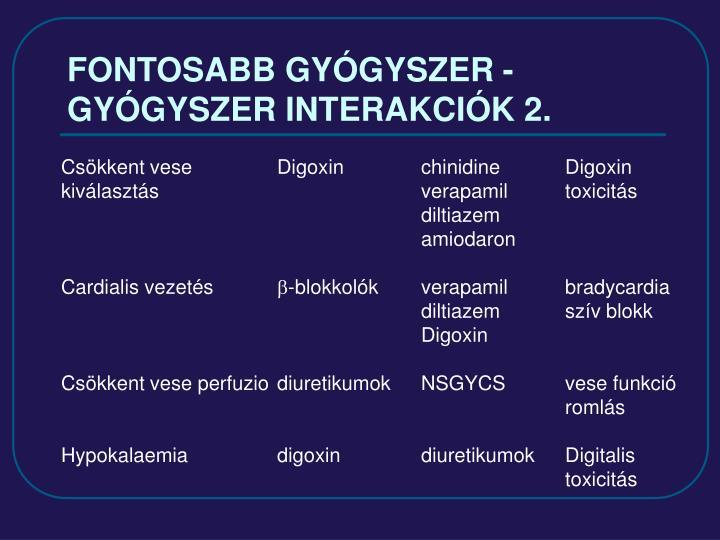 FONTOSABB GYÓGYSZER - GYÓGYSZER INTERAKCIÓK 2.