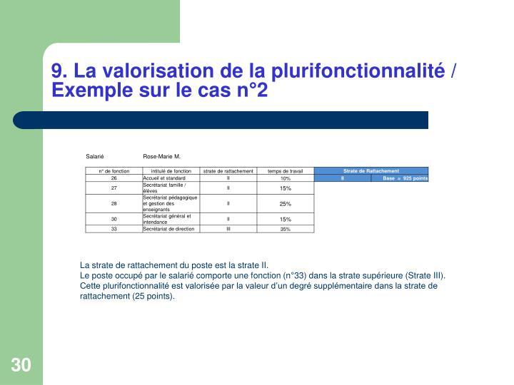 9. La valorisation de la plurifonctionnalité / Exemple sur le cas n°2