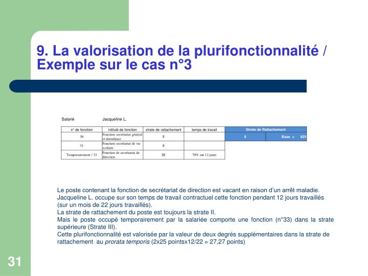 9. La valorisation de la plurifonctionnalité / Exemple sur le cas n°3
