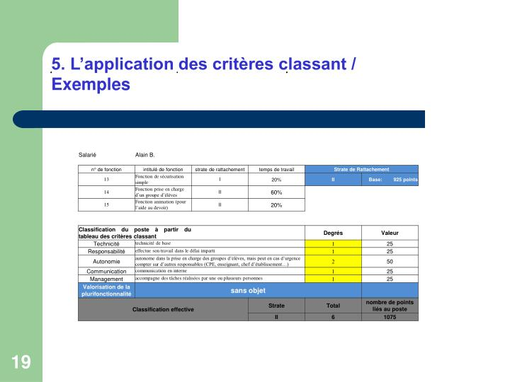5. L'application des critères classant /