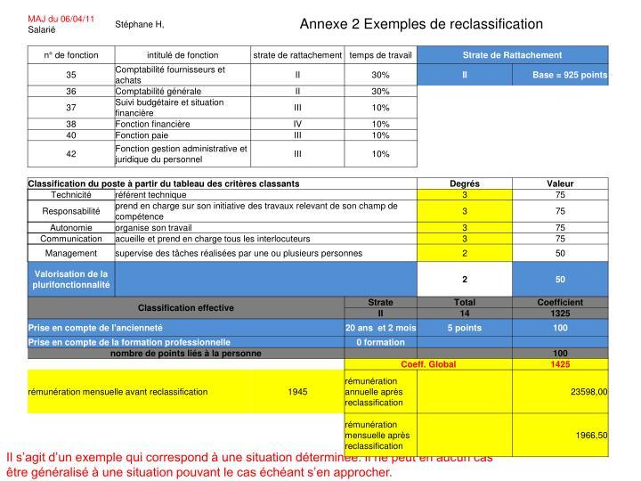 Annexe 2 Exemples de reclassification