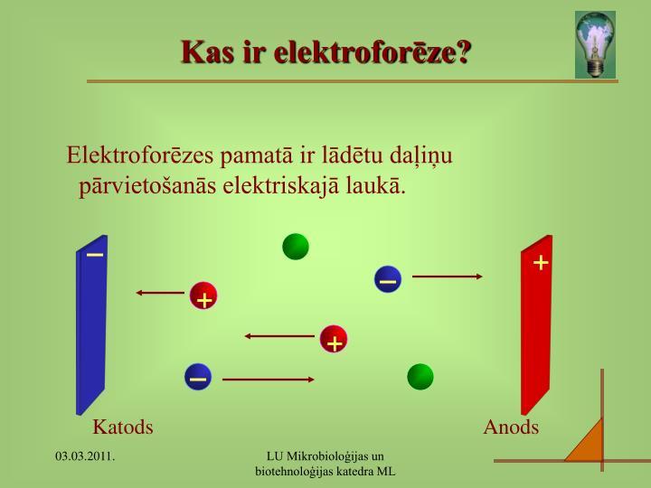Kas ir elektroforēze?