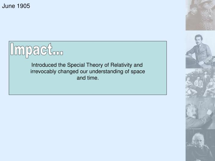 Introduced the Special Theory of Relativity and