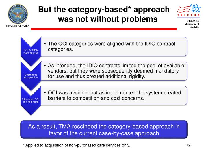 But the category-based* approach was not without problems