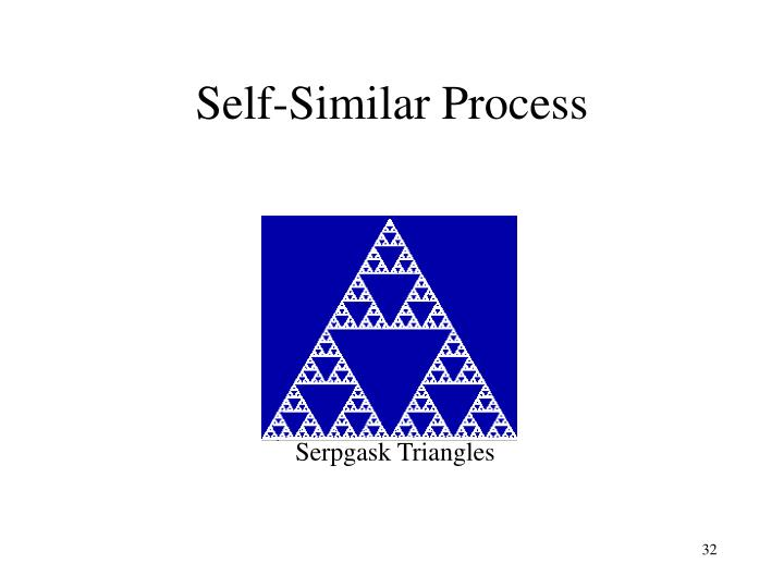 Self-Similar Process