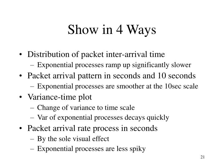 Show in 4 Ways