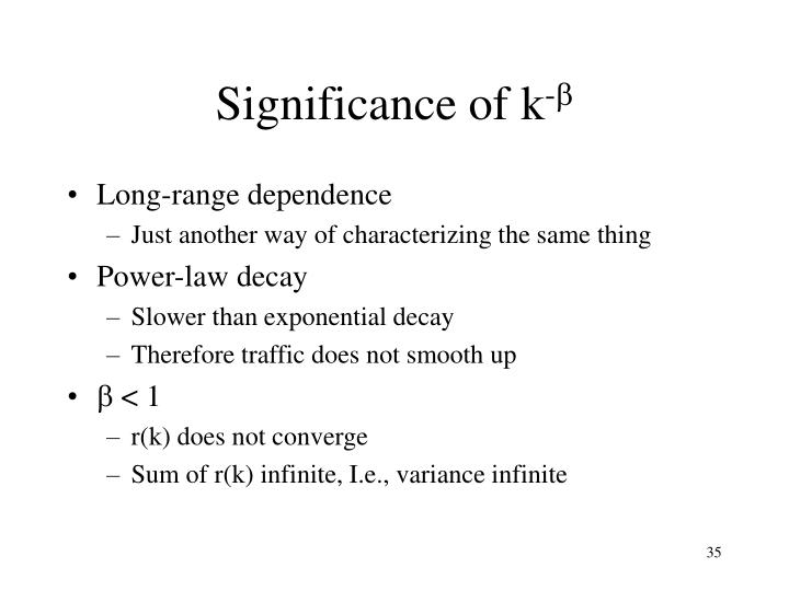 Significance of k