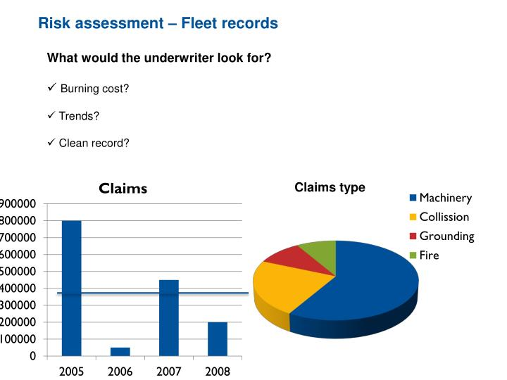 Risk assessment – Fleet records