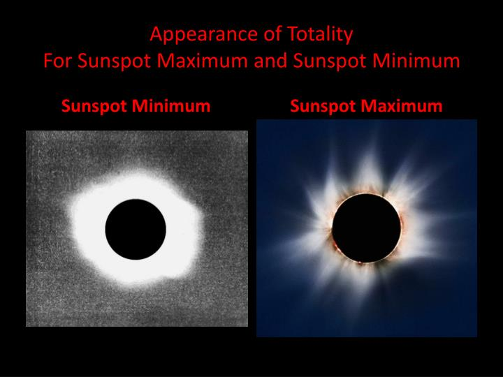 Appearance of Totality