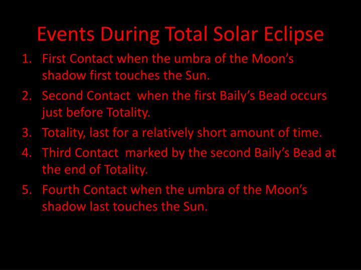 Events During Total Solar Eclipse