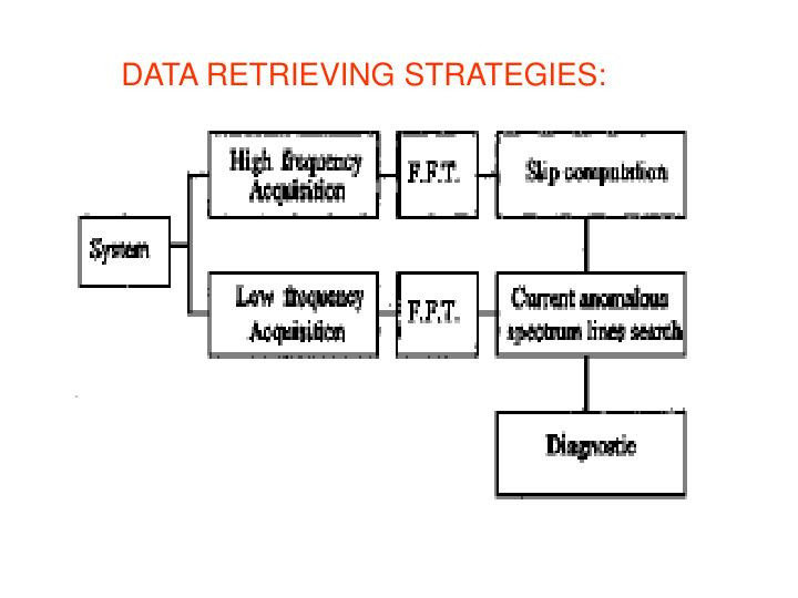 DATA RETRIEVING STRATEGIES: