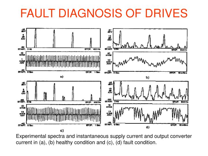 FAULT DIAGNOSIS OF DRIVES