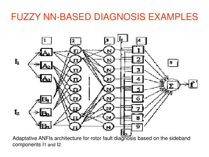 FUZZY NN-BASED DIAGNOSIS EXAMPLES