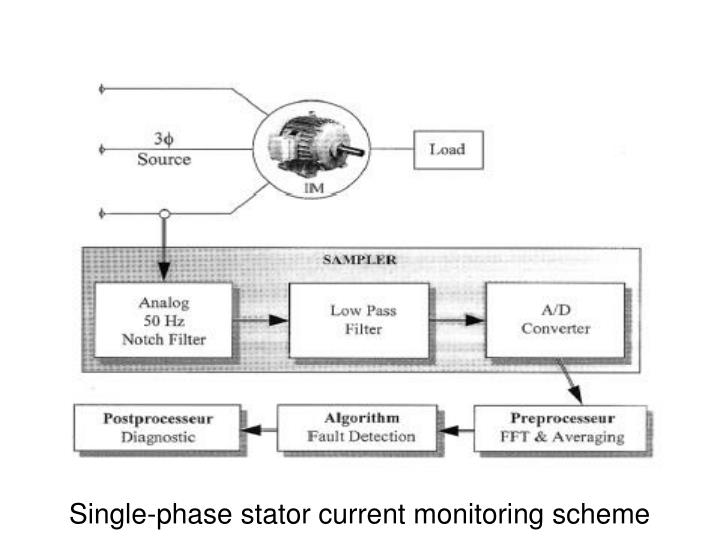 Single-phase stator current monitoring scheme
