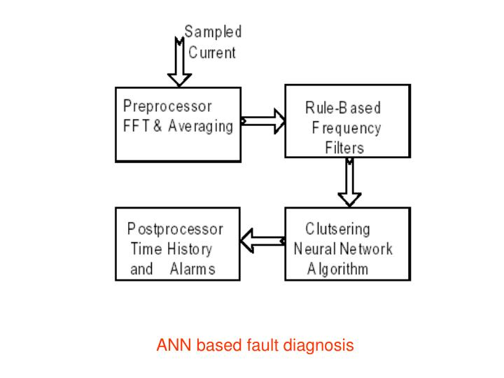 ANN based fault diagnosis