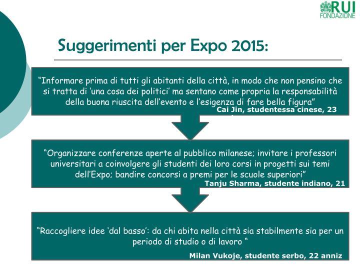 Suggerimenti per Expo 2015: