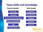 team skills and knowledge