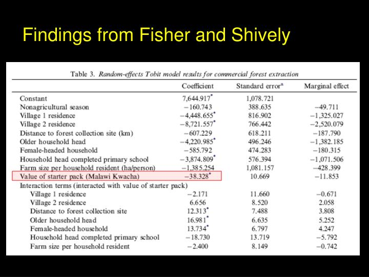 Findings from Fisher and Shively