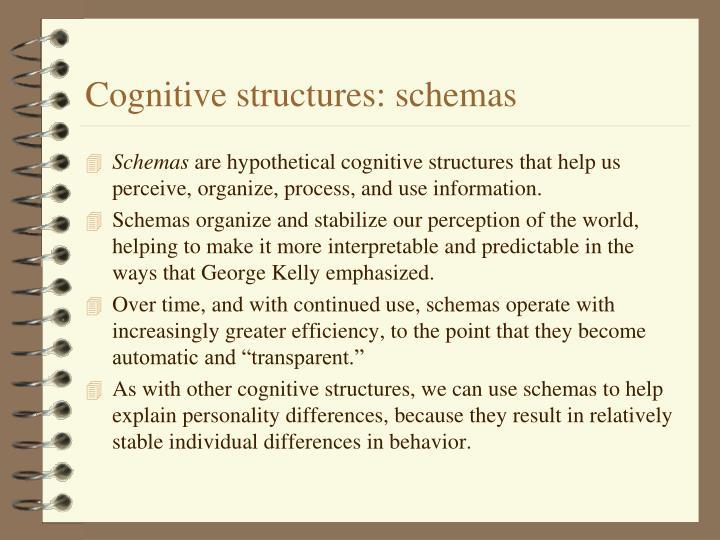 Cognitive structures: schemas