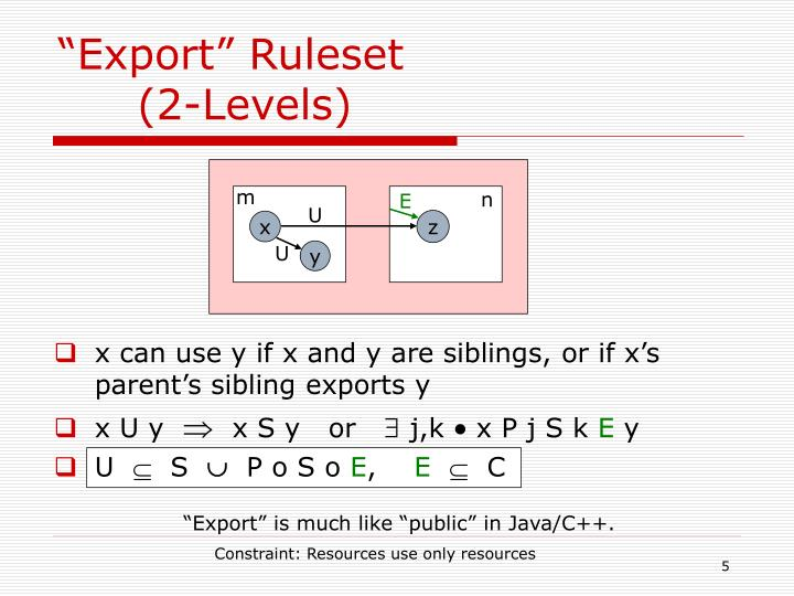 """Export"" Ruleset"