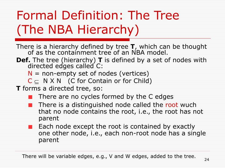 Formal Definition: The Tree (The NBA Hierarchy)