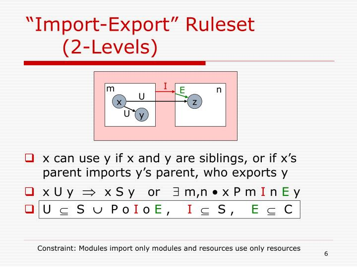 """Import-Export"" Ruleset    (2-Levels)"