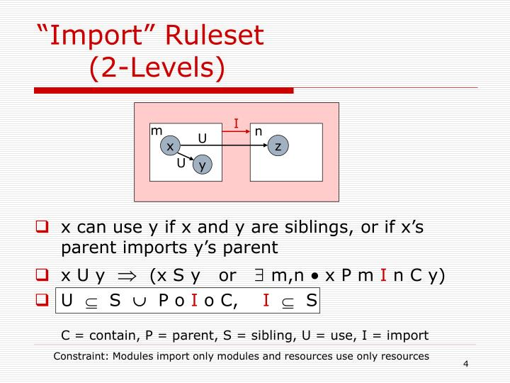 """Import"" Ruleset"