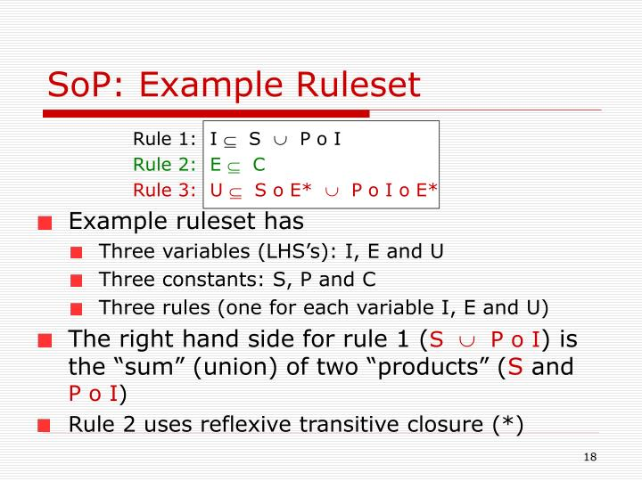 SoP: Example Ruleset