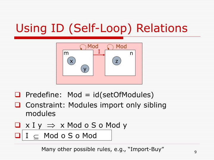 Using ID (Self-Loop) Relations