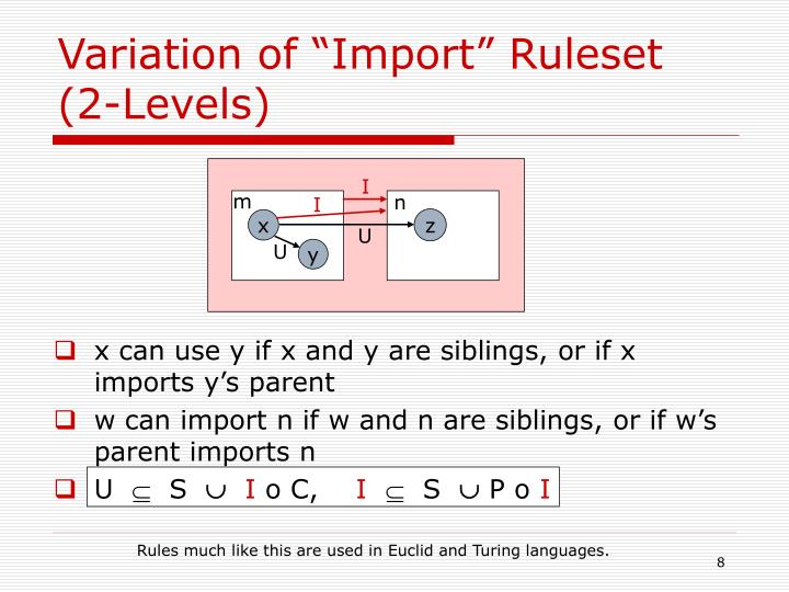"Variation of ""Import"" Ruleset (2-Levels)"