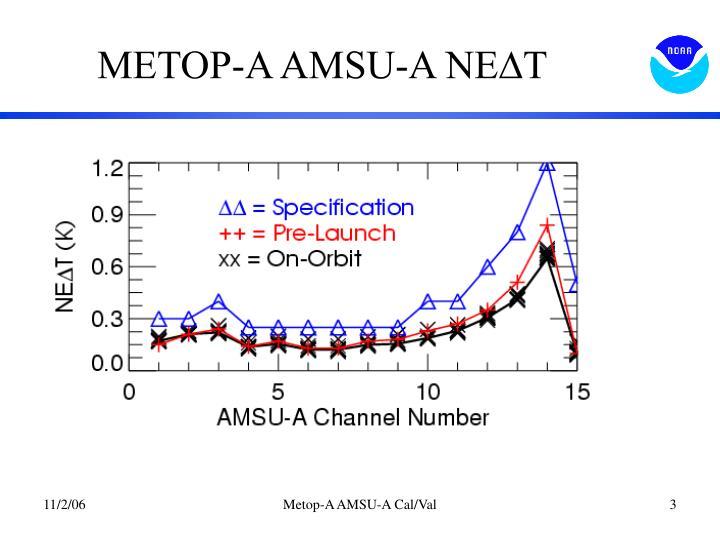 METOP-A
