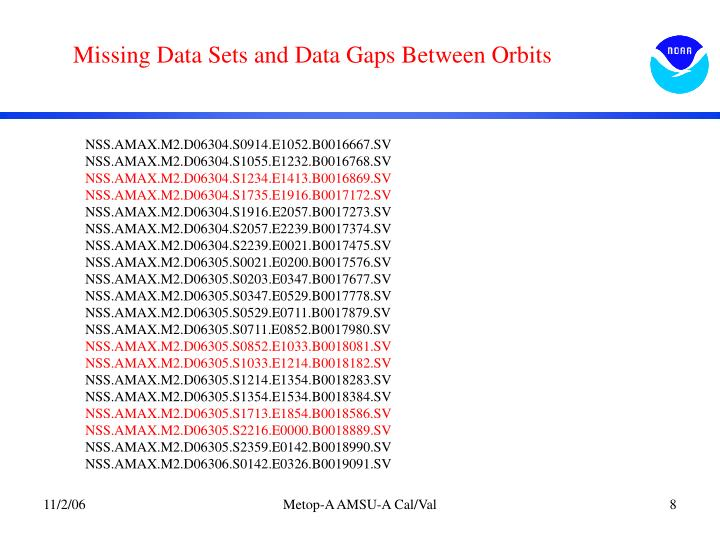 Missing Data Sets and Data Gaps Between Orbits