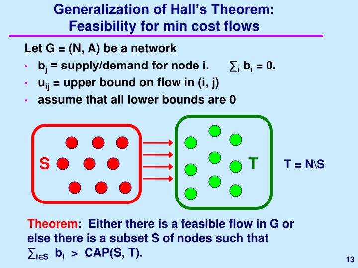 Generalization of Hall's Theorem: