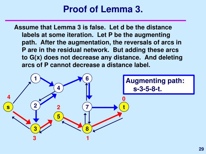 Proof of Lemma 3.