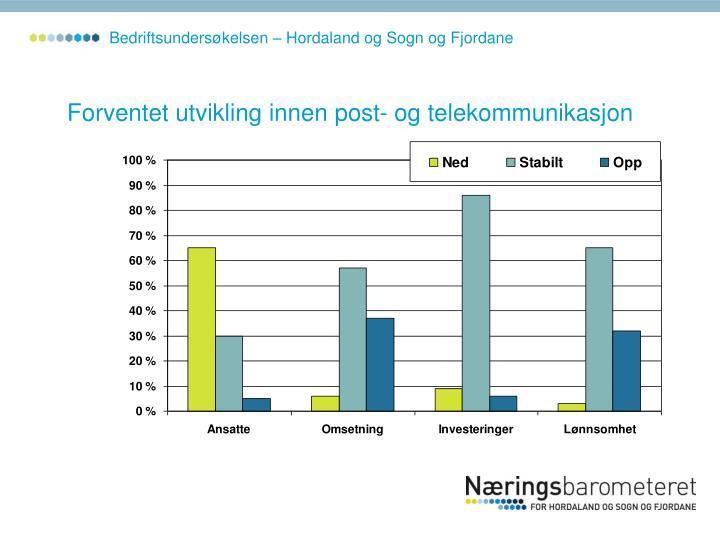 Bedriftsundersøkelsen – Hordaland og Sogn og Fjordane