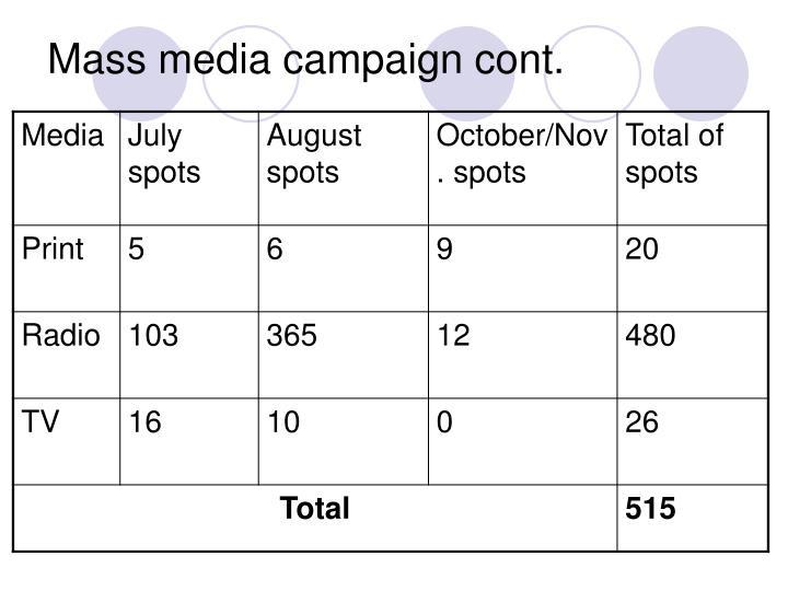Mass media campaign cont.