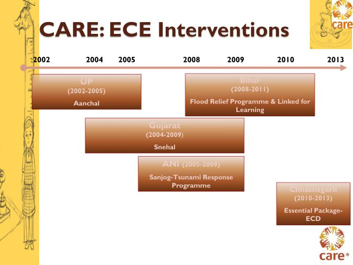 Care ece interventions