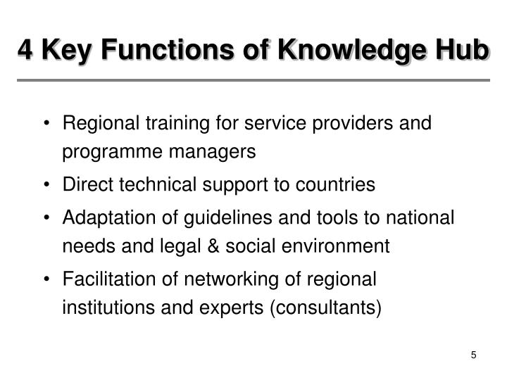 4 Key Functions of Knowledge Hub