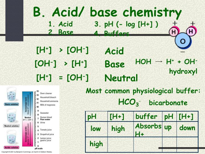 B. Acid/ base chemistry