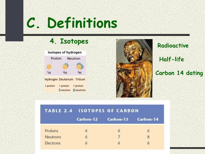 C. Definitions