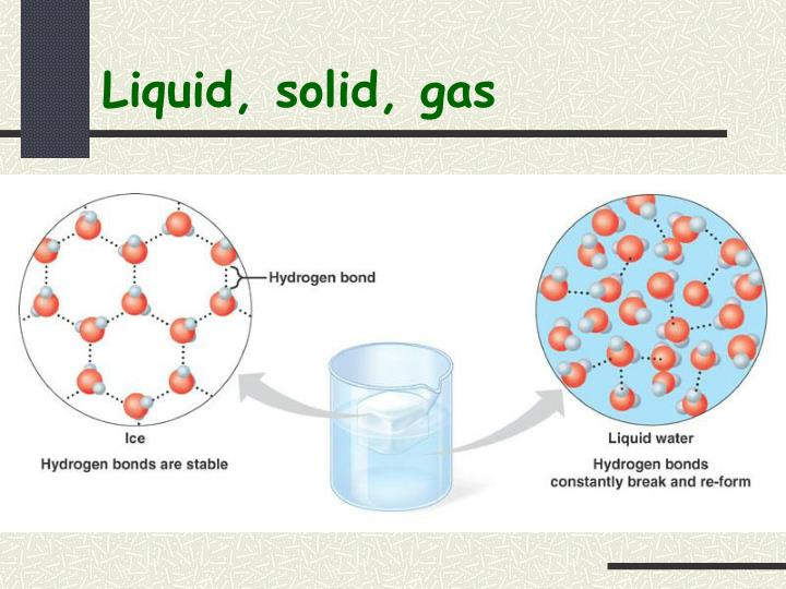 Liquid, solid, gas